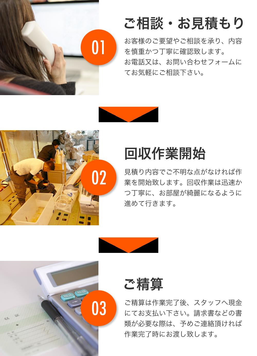 01.ご相談・お見積もり 02.回収作業開始 03.ご精算